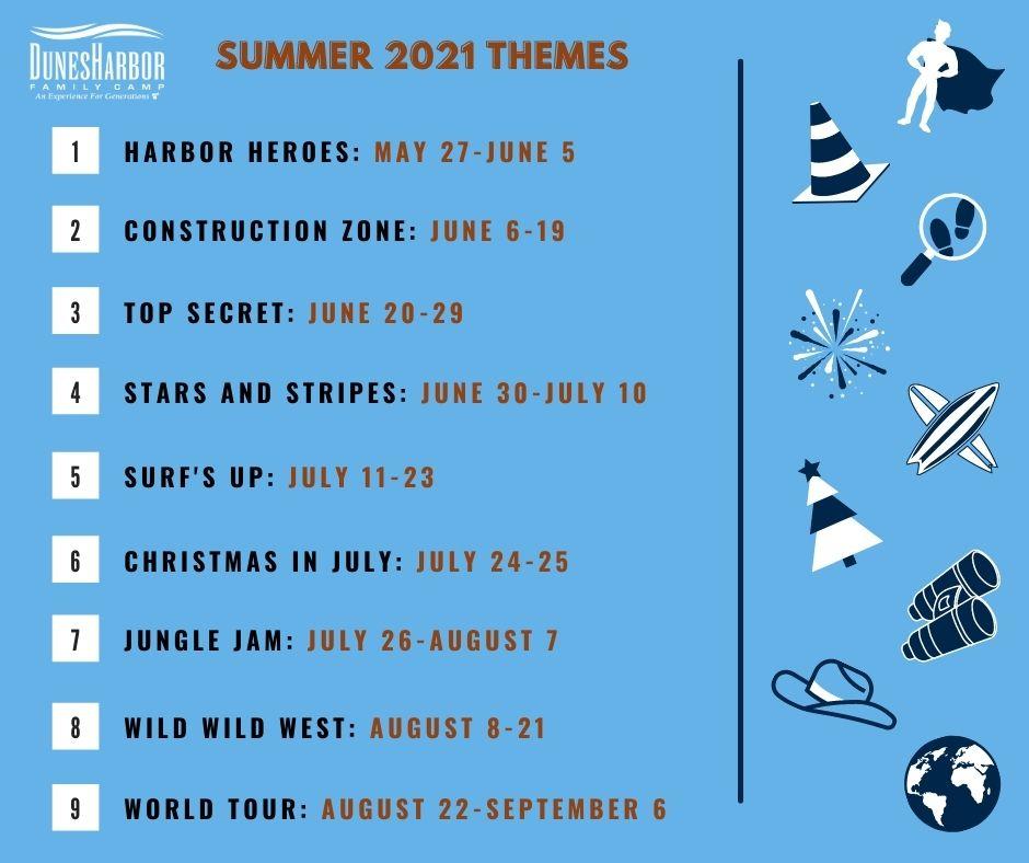 summer theme weeks